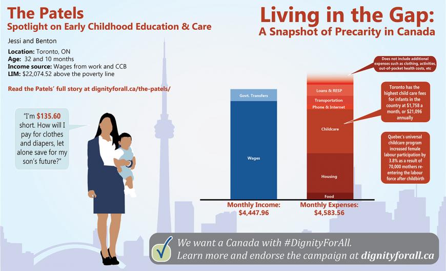 Gap-Childcare