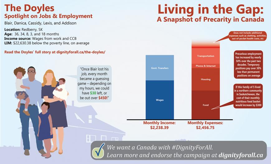 Gap-JobsEmployment